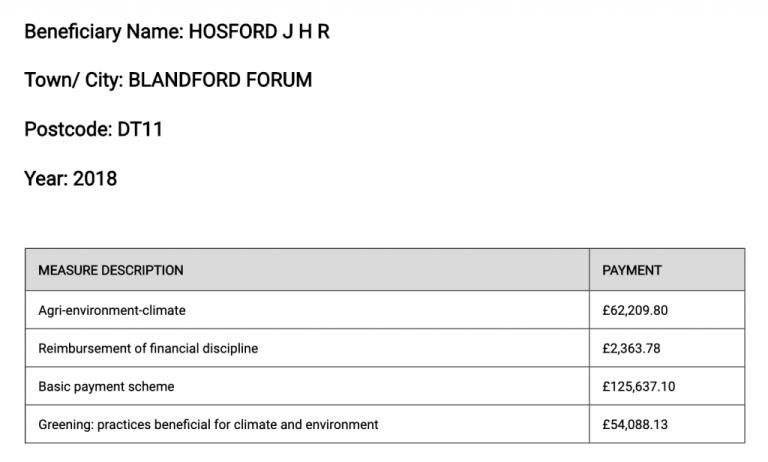 Hosford J H R - total CAP
